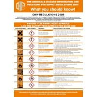 Health & Safety Poster Chip/Coshh PVC