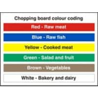 Catering Sign Chopping Board Vinyl 15 x 20 cm