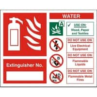Fire Extinguisher Sign Water Extinguisher No. Plastic 12 x 15 cm