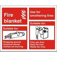 Fire Sign Blanket Plastic 12 x 15 cm